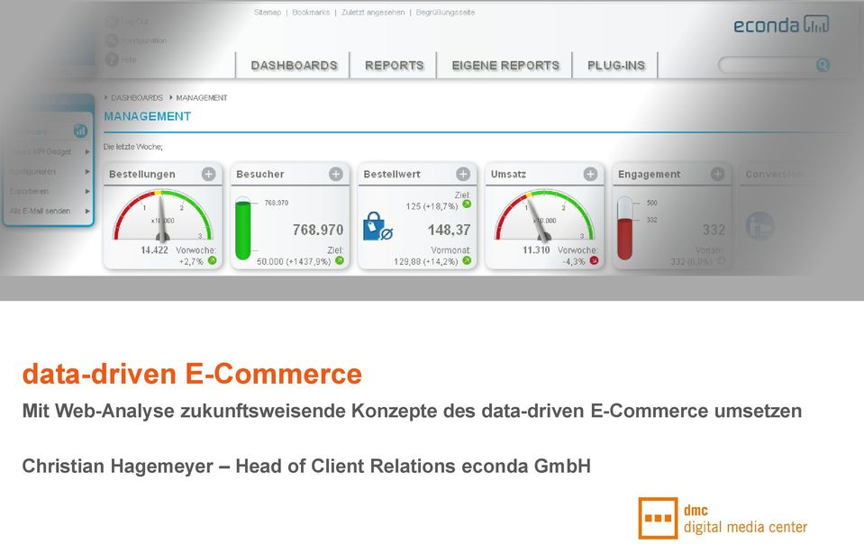 data-driven E-Commerce umsetzen