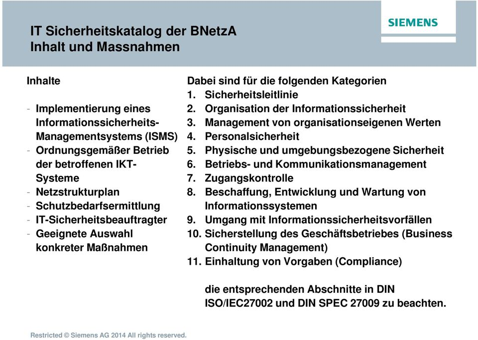 Organisation der Informationssicherheit 3. Management von organisationseigenen Werten 4. Personalsicherheit 5. Physische und umgebungsbezogene Sicherheit 6. Betriebs- und Kommunikationsmanagement 7.