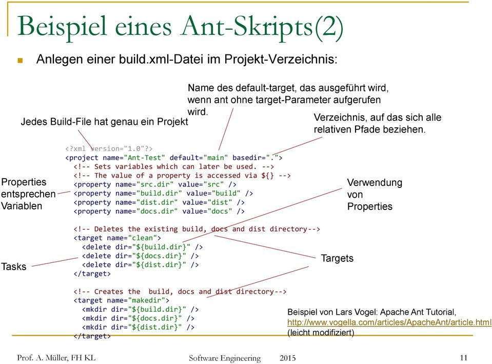 "Properties entsprechen Variablen <?xml version=""1.0""?> <project name=""ant-test"" default=""main"" basedir="".""> <!-- Sets variables which can later be used. --> <!"