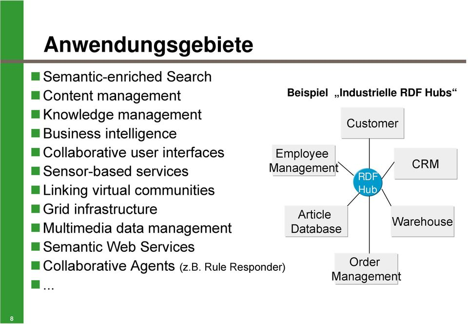 infrastructure Article Multimedia data management Database Semantic Web Services Collaborative Agents (z.
