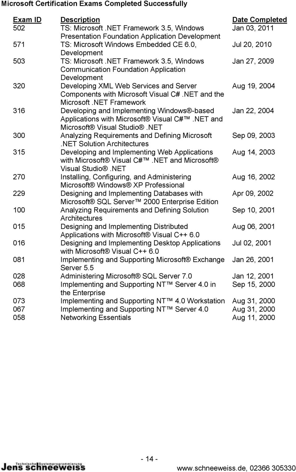 5, Windows Jan 27, 2009 Communication Foundation Application Development 320 Developing XML Web Services and Server Aug 19, 2004 Components with Microsoft Visual C#.NET and the Microsoft.