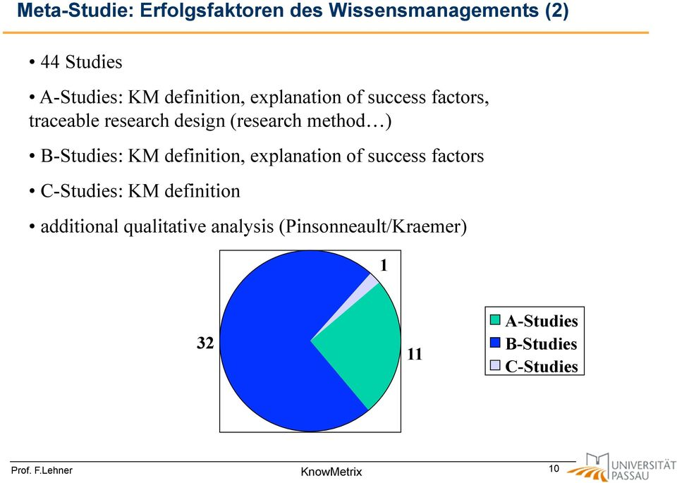 ) B-Studies: KM definition, explanation of success factors C-Studies: KM definition