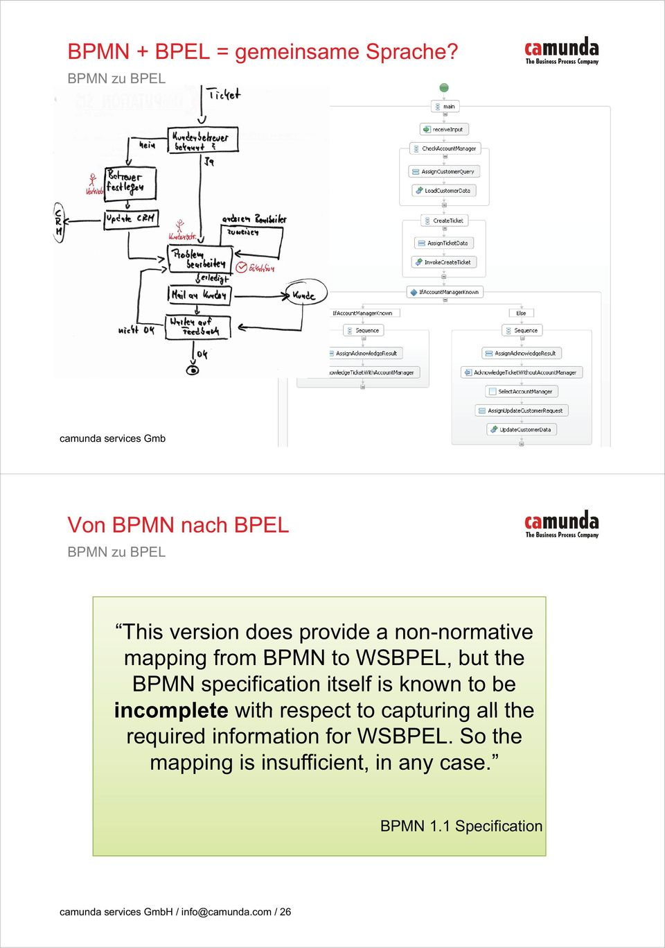 WSBPEL, but the BPMN specification itself is known to be incomplete with respect to capturing all the