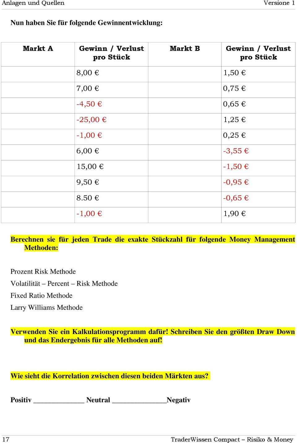 50-0,65-1,00 1,90 Berechnen sie für jeden Trade die exakte Stückzahl für folgende Money Management Methoden: Prozent Risk Methode Volatilität Percent Risk Methode Fixed