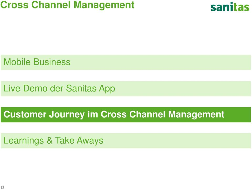 Customer Journey im Cross Channel