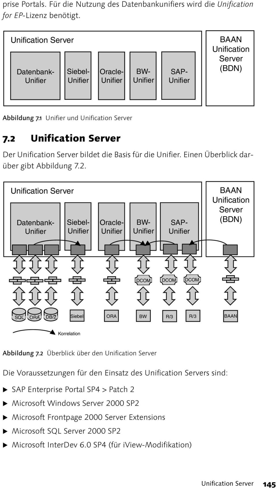 2 Unification Server Der Unification Server bildet die Basis für die Unifier. Einen Überblick darüber gibt Abbildung 7.2. Unification Server Datenbank- Unifier Siebel- Unifier Oracle- Unifier BW-