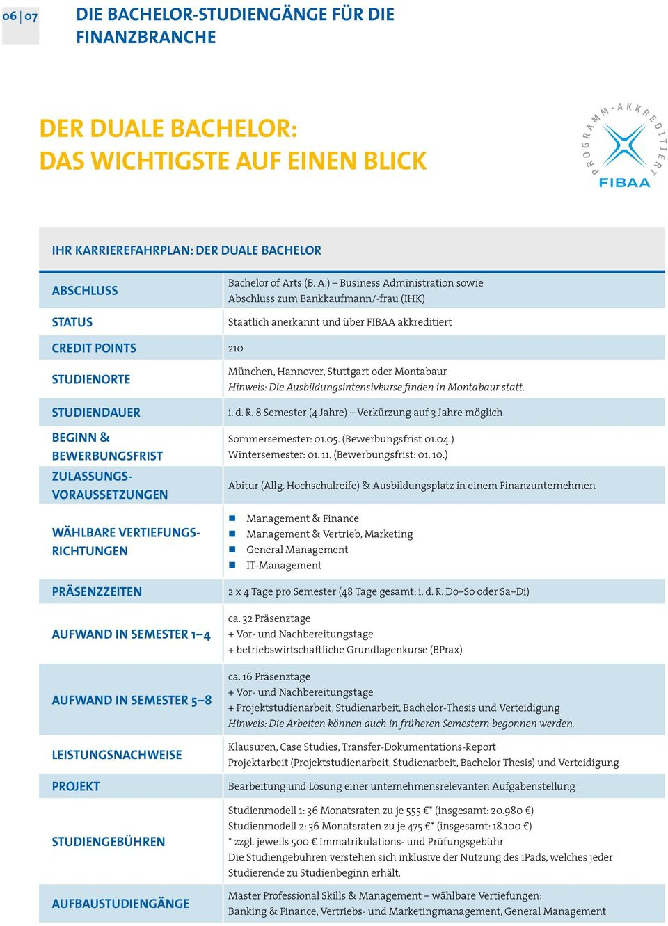 SCHLUSS STATUS Bachelor of Ar