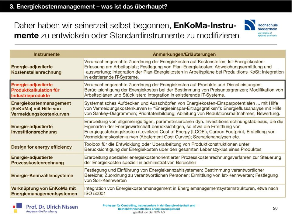 Produktkalkulation für Industrieprodukte Energiekostenmanagement (EnKoMa) mit Hilfe von Vermeidungskostenkurven Energie-adjustierte Investitionsrechnung Design for energy efficiency