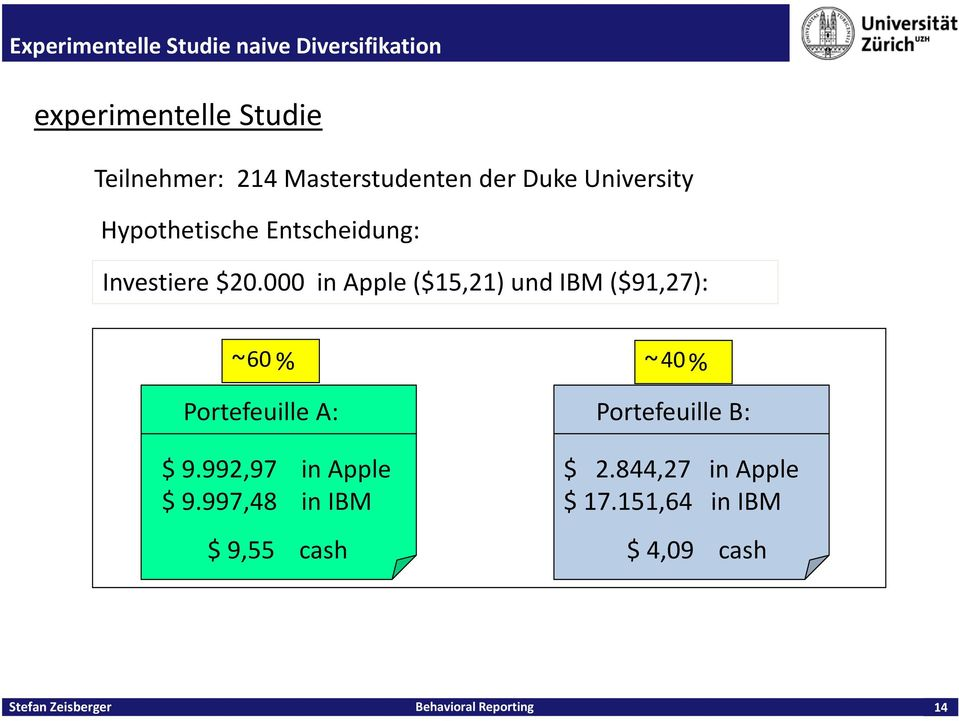 000 in Apple ($15,21) und IBM ($91,27): ~ 60 % ~ 40% Portefeuille A: $ 9.