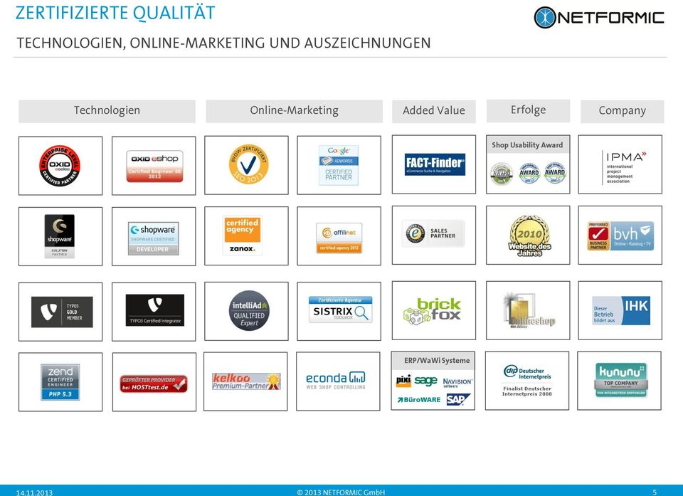 Technologien Online-Marketing Added Value