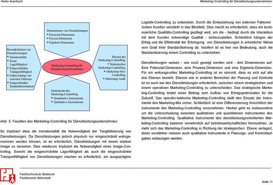 Insztrumente Ebenen des Marketing-Controlling Strategisches Marketing-Controlling Marketing-Mix- Controlling Marketing-Audit Abb.