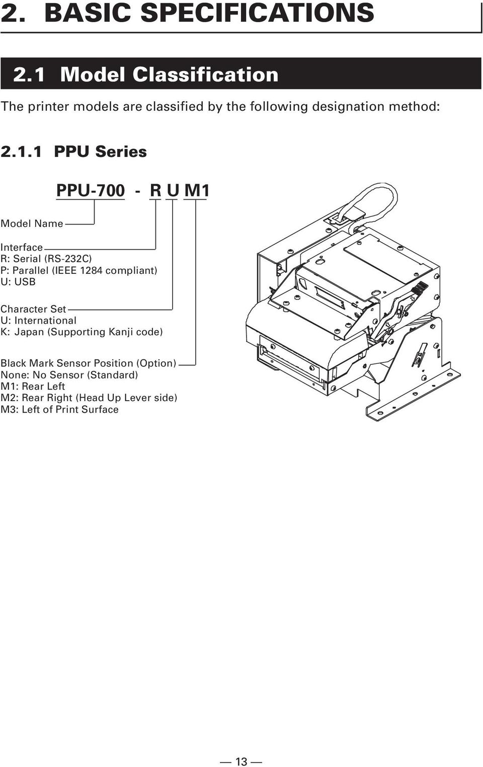 PPU-700 - R U M1 Model Name Interface R: Serial (RS-232C) P: Parallel (IEEE 1284 compliant) U: USB Character