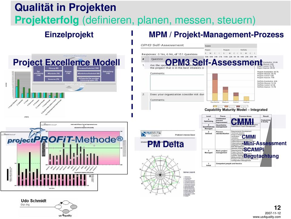 Excellence Modell OPM3 Self-Assessment