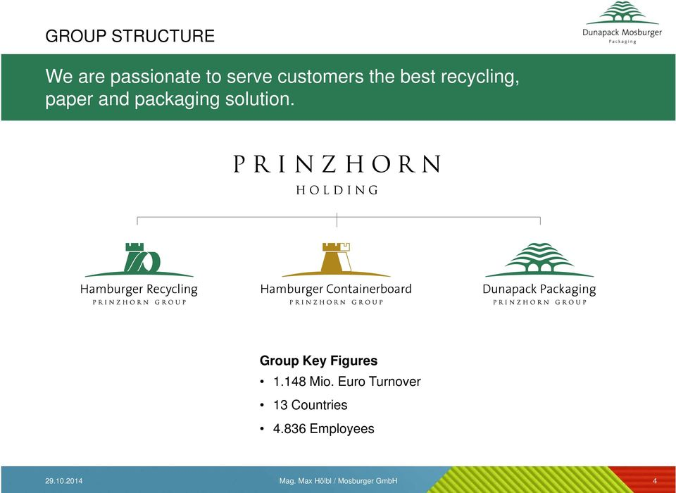 packaging solution. Group Key Figures 1.