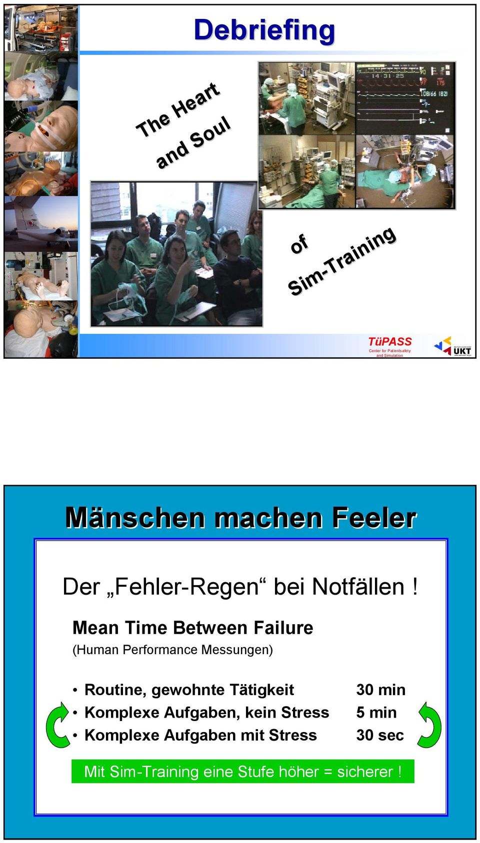 Mean Time Between Failure (Human Performance Messungen) Routine, gewohnte Tätigkeit