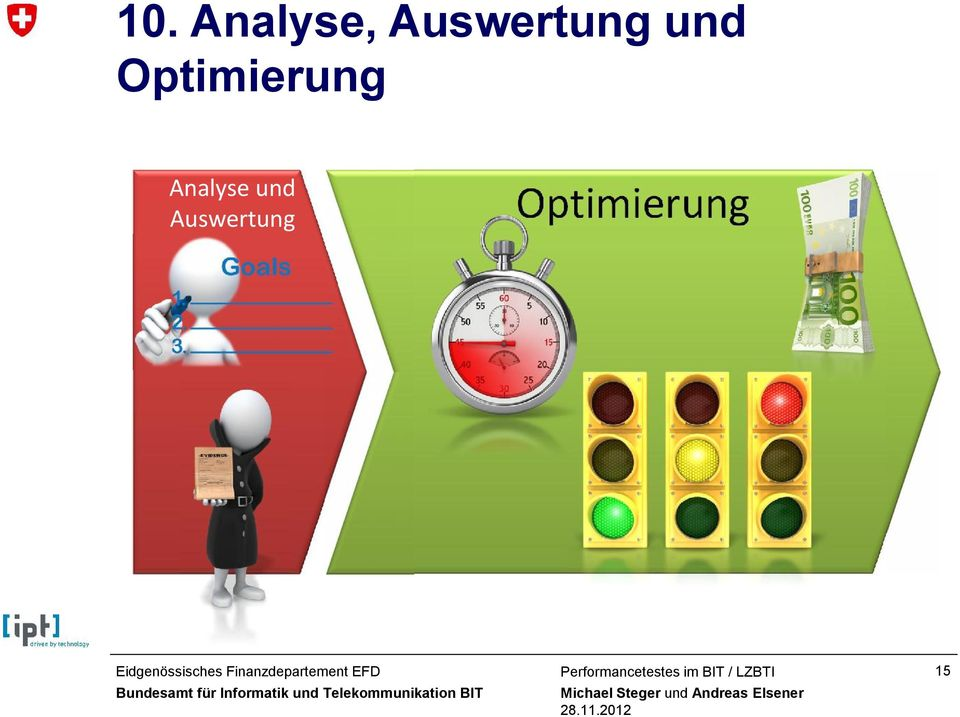 Optimierung Analyse