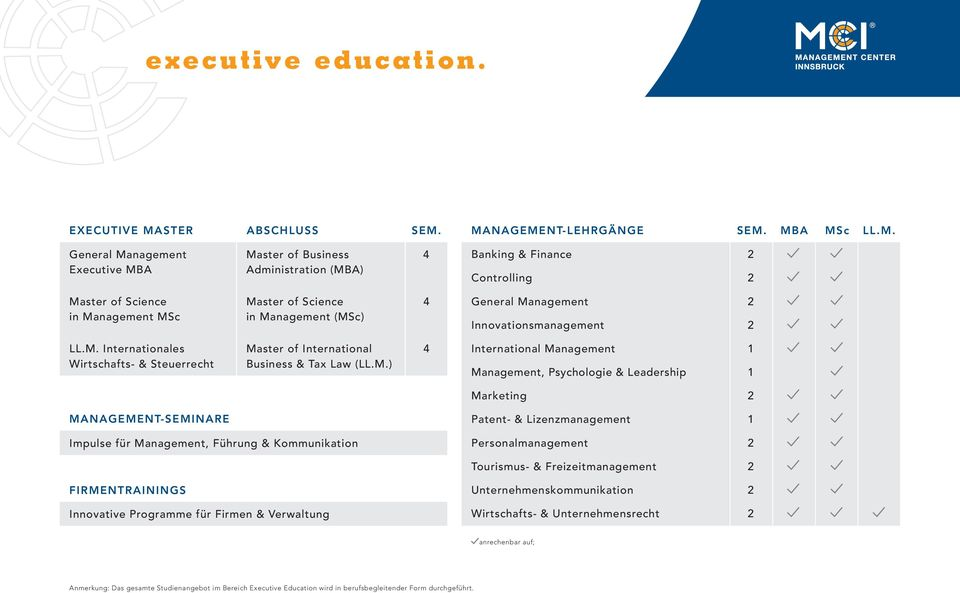 Management 1 Management, Psychologie & Leadership 1 Marketing 2 MANAGEMENT-SEMINARE Impulse für Management, Führung & Kommunikation Patent- & Lizenzmanagement 1 Personalmanagement 2 Tourismus- &