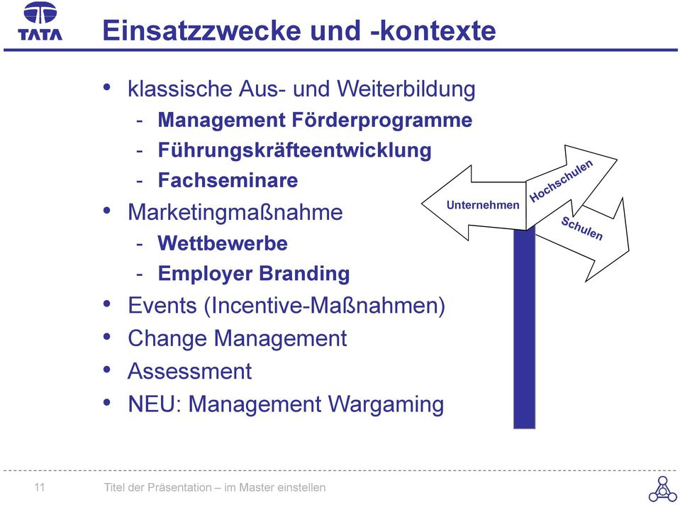 Marketingmaßnahme - Wettbewerbe - Employer Branding Events
