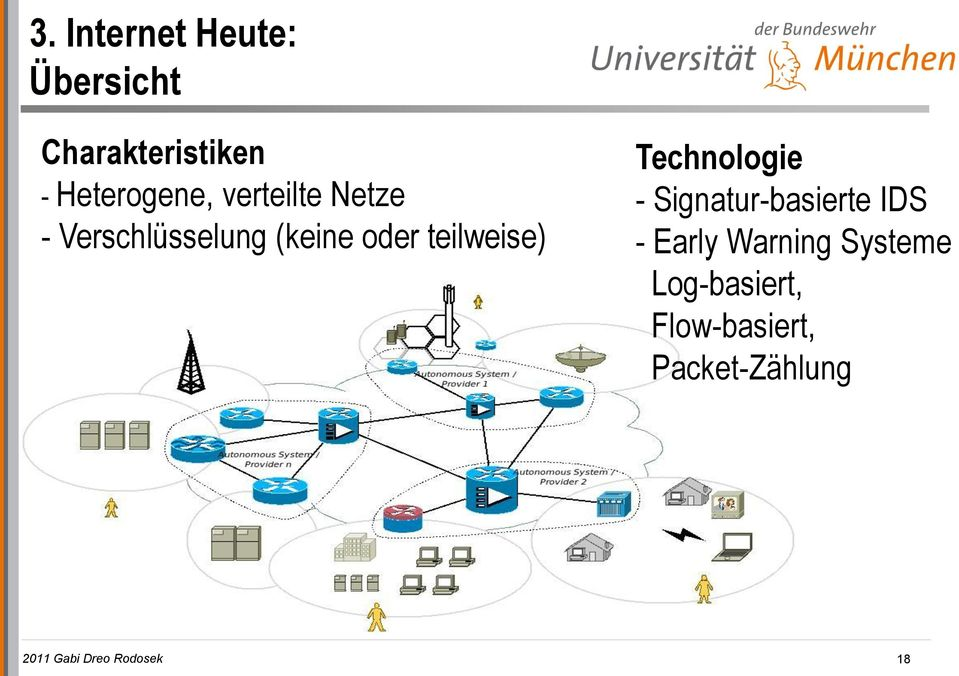 Technologie - Signatur-basierte IDS - Early Warning Systeme