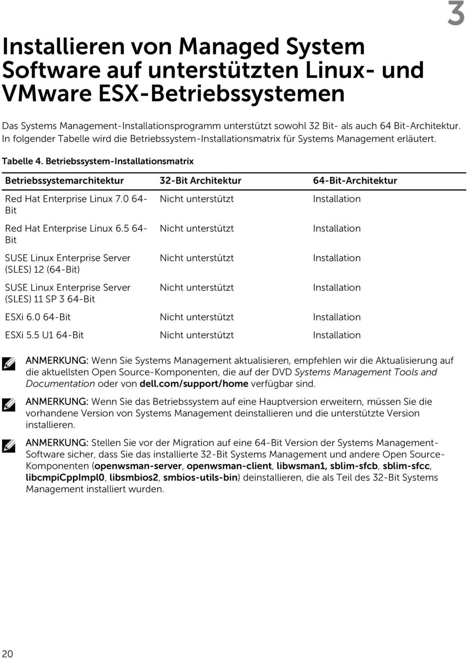 Betriebssystem-Installationsmatrix Betriebssystemarchitektur 32-Bit Architektur 64-Bit-Architektur Red Hat Enterprise Linux 7.0 64- Bit Red Hat Enterprise Linux 6.