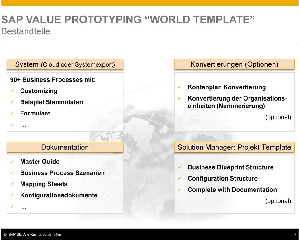 (optional) Dokumentation Solution Manager: Projekt Template Master Guide Business Process Szenarien Mapping Sheets