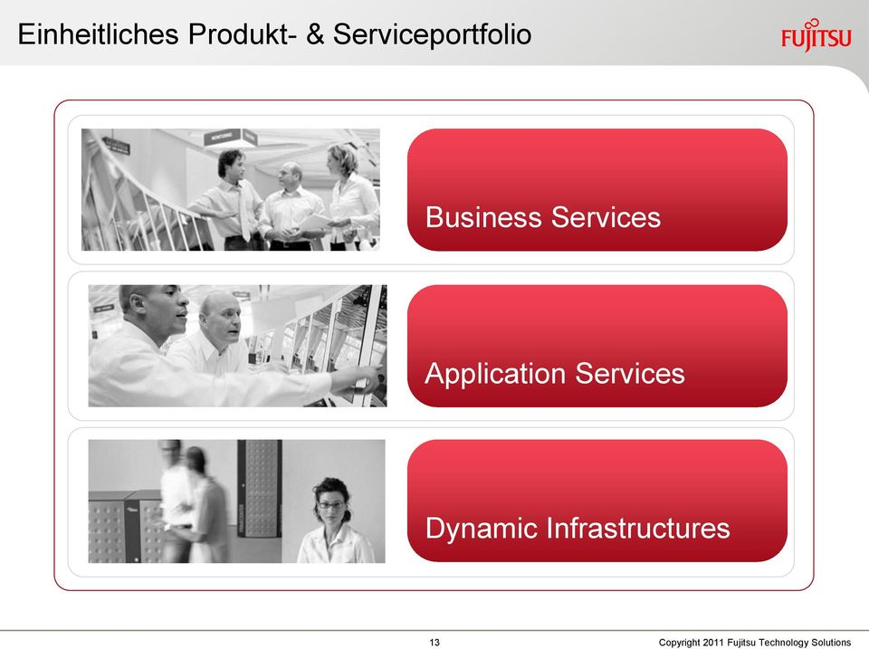 Application Services Dynamic