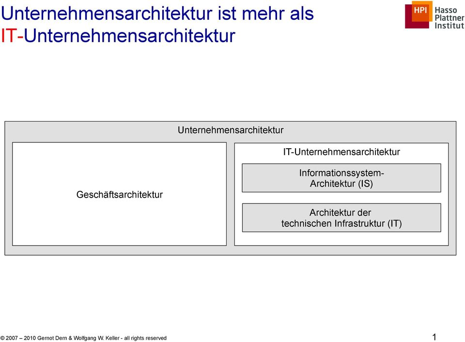 Informationssystem- Architektur (IS) Architektur der technischen