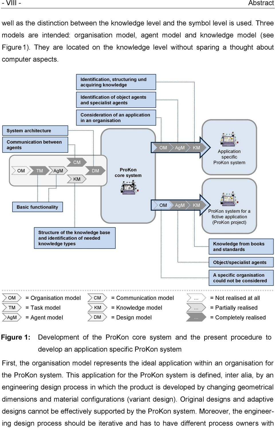System architecture Identification, structuring und acquiring knowledge Identification of object agents and specialist agents Consideration of an application in an organisation Communication between
