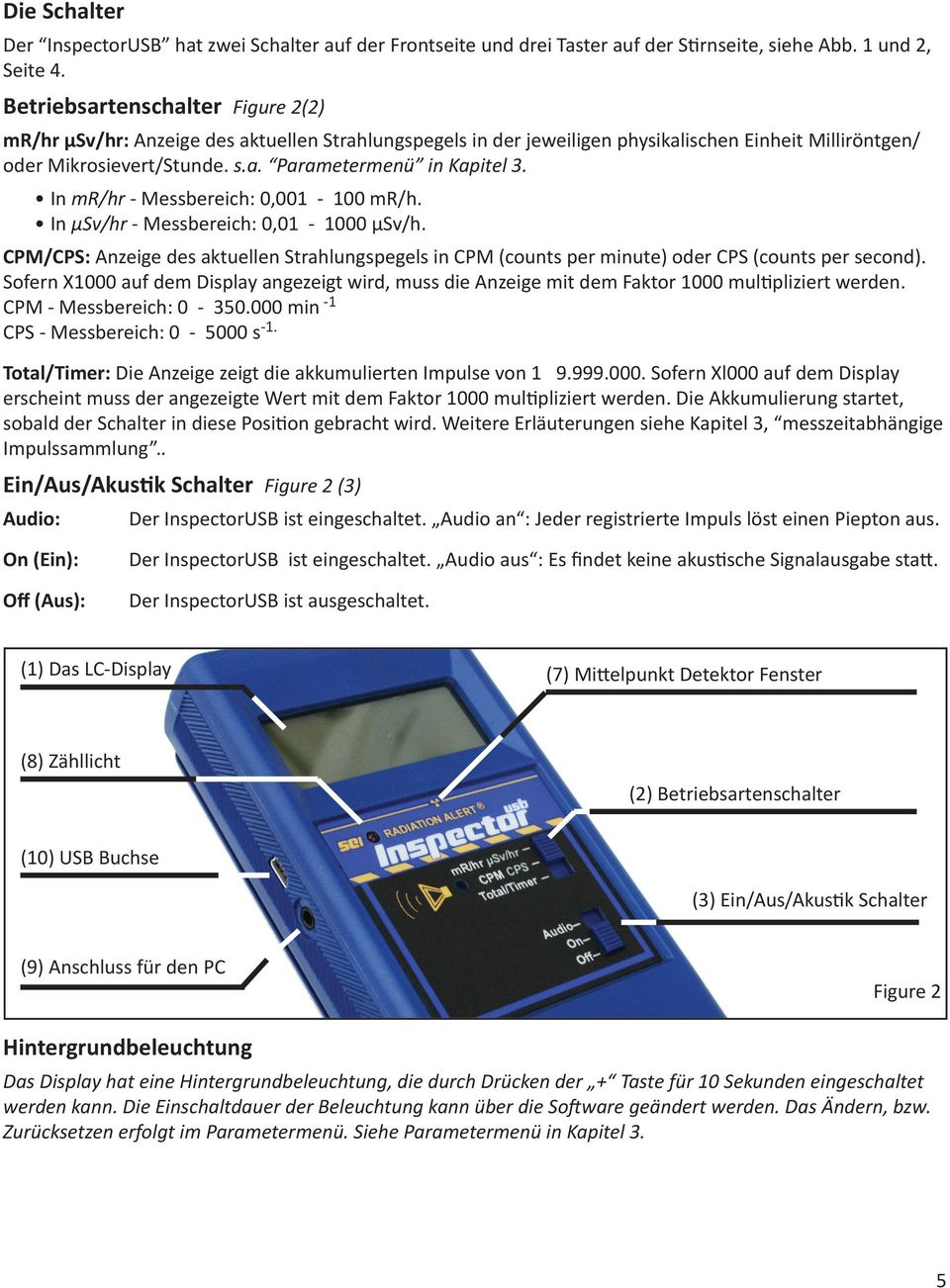 In mr/hr - Messbereich: 0,001-100 mr/h. In µsv/hr - Messbereich: 0,01-1000 µsv/h. CPM/CPS: Anzeige des aktuellen Strahlungspegels in CPM (counts per minute) oder CPS (counts per second).