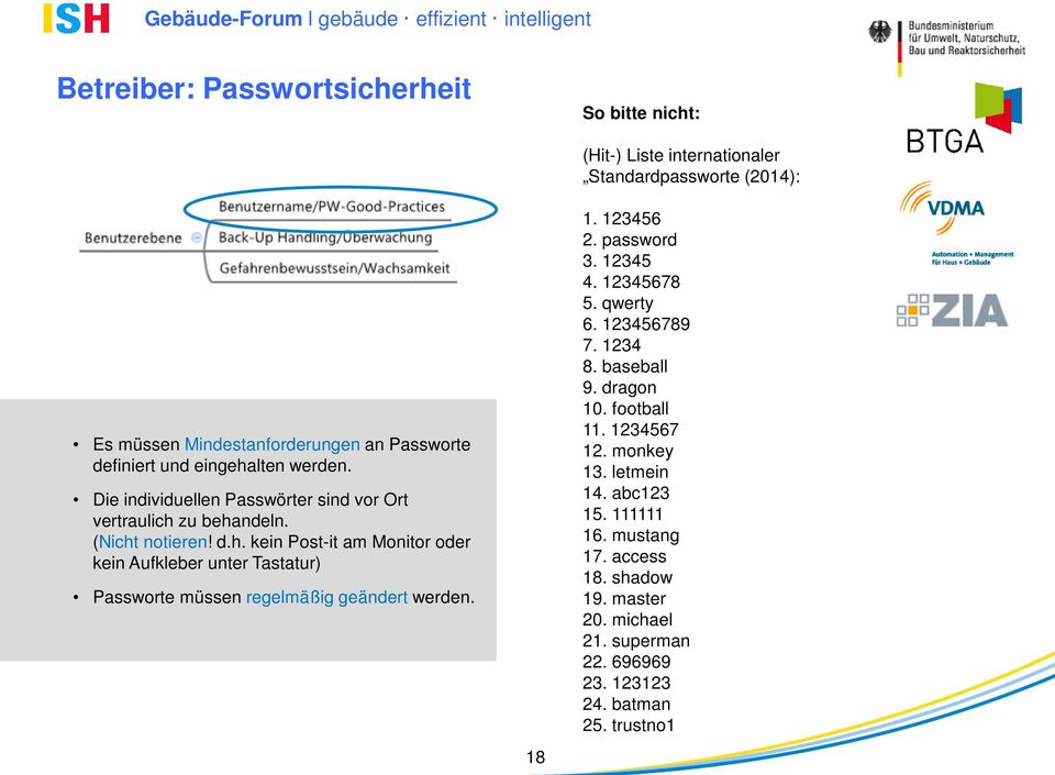 18 (Hit-) Liste internationaler Standardpassworte (2014): 1. 123456 2. password 3. 12345 4. 12345678 5. qwerty 6. 123456789 7. 1234 8. baseball 9. dragon 10.