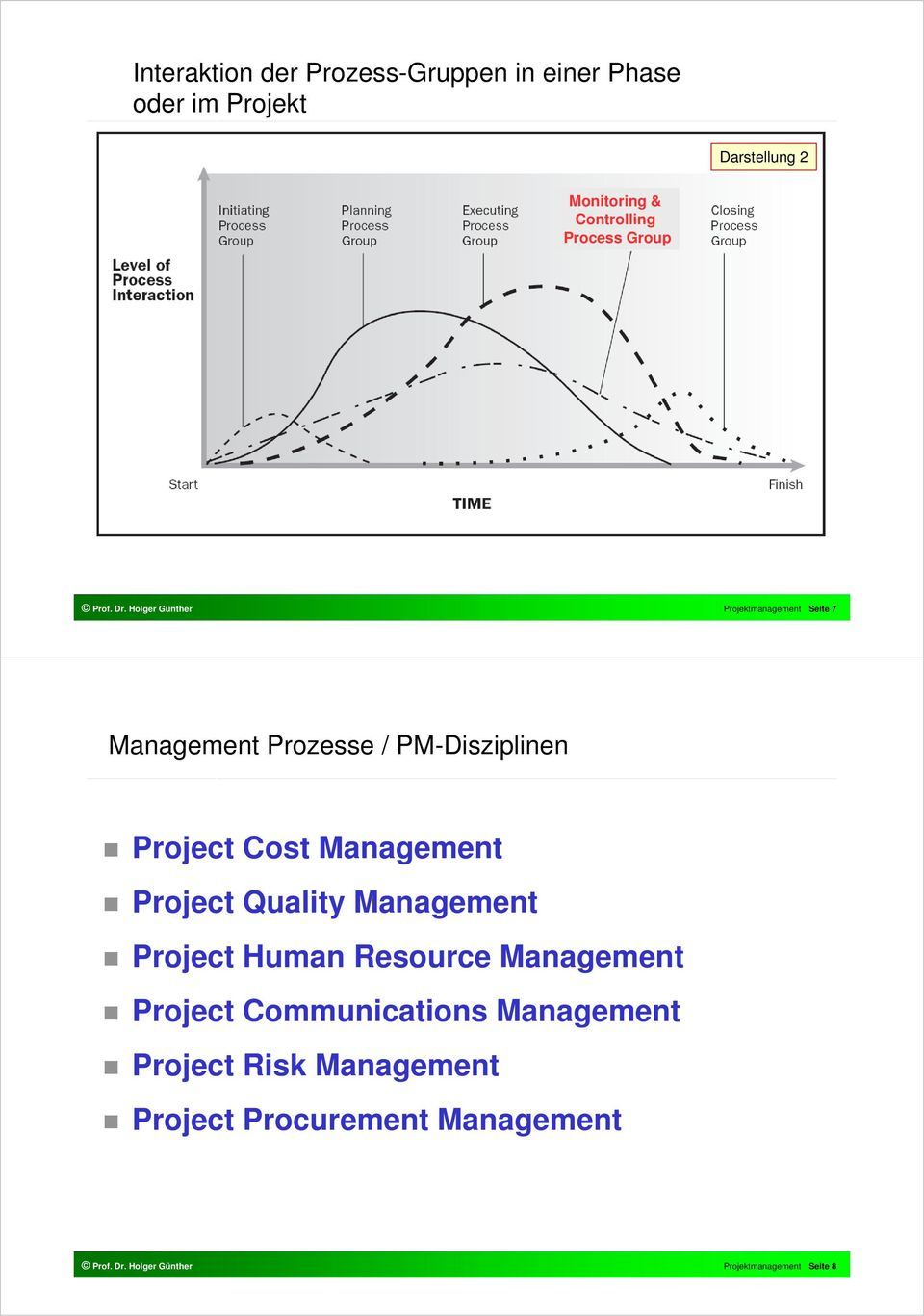 Project Cost Management Project Quality Management Project Human Resource Management Project