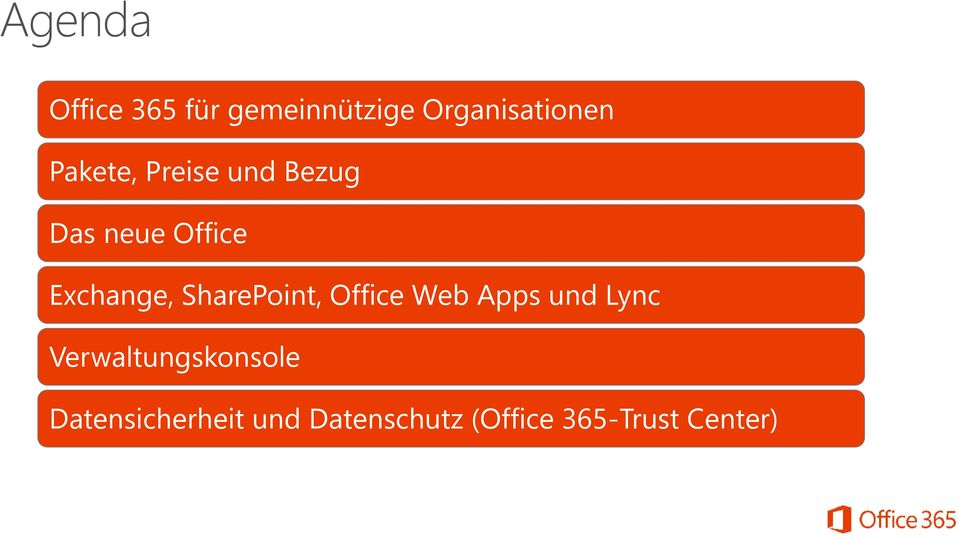 SharePoint, Office Web Apps und Lync