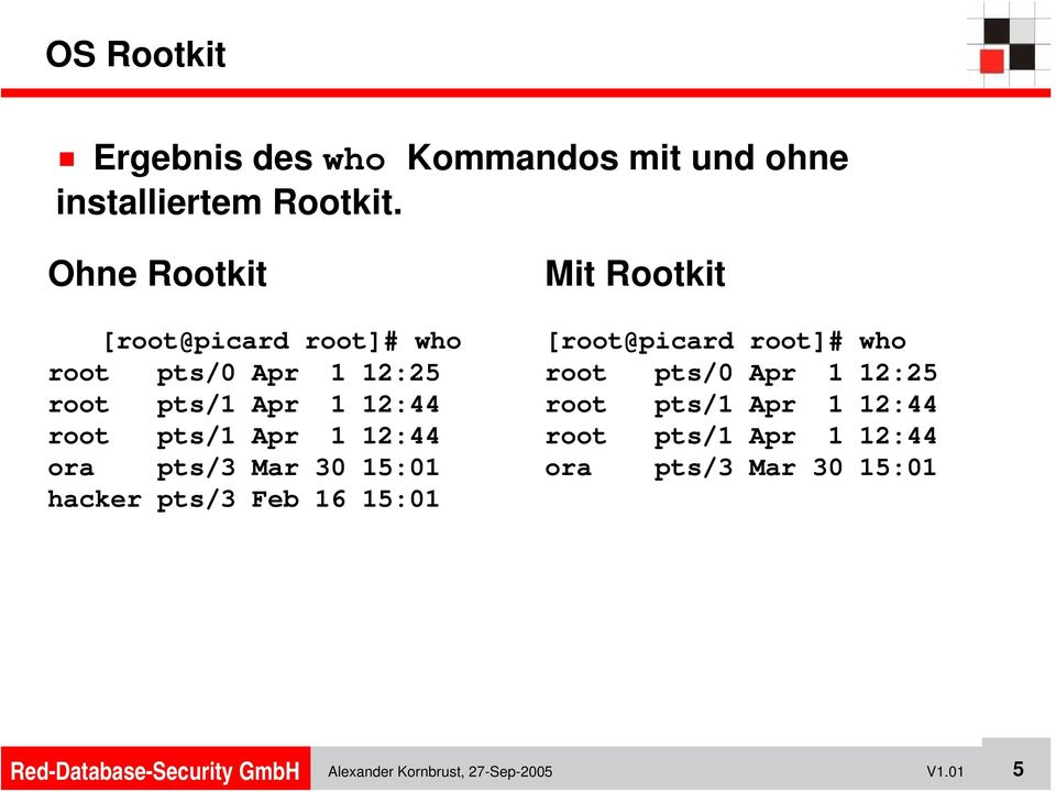 12:44 ora pts/3 Mar 30 15:01 hacker pts/3 Feb 16 15:01 Mit Rootkit [root@picard root]# who root