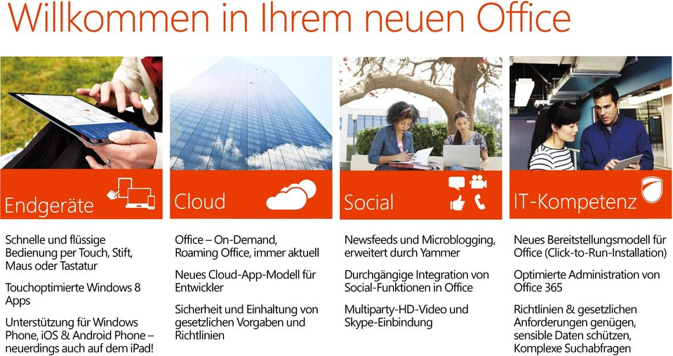 Office On-Demand, Roaming Office, immer aktuell Neues Cloud-App-Modell für Entwickler Sicherheit und Einhaltung von gesetzlichen Vorgaben und Richtlinien Newsfeeds und