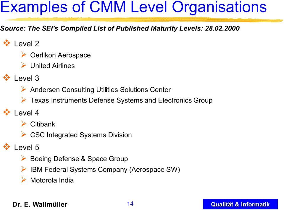 Center Texas Instruments Defense Systems and Electronics Group Level 4 Citibank CSC Integrated Systems