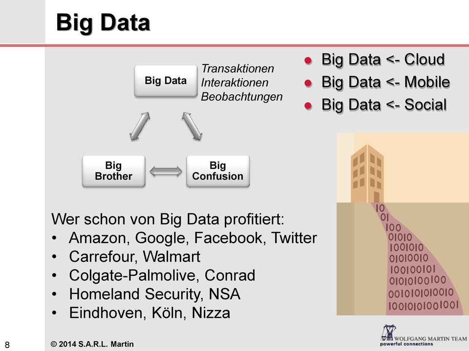 Big Data profitiert: Amazon, Google, Facebook, Twitter Carrefour, Walmart