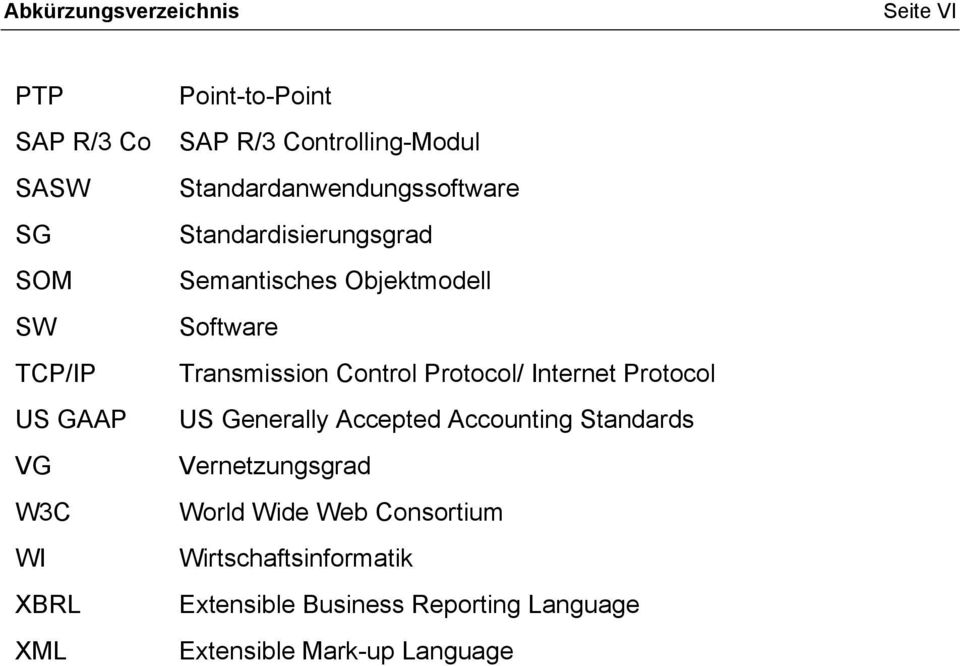 Software Transmission Control Protocol/ Internet Protocol US Generally Accepted Accounting Standards