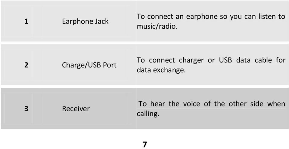 2 Charge/USB Port To connect charger or USB data