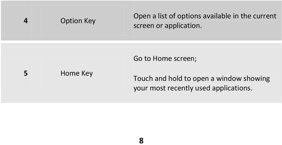 Go to Home screen; 5 Home Key Touch and hold to