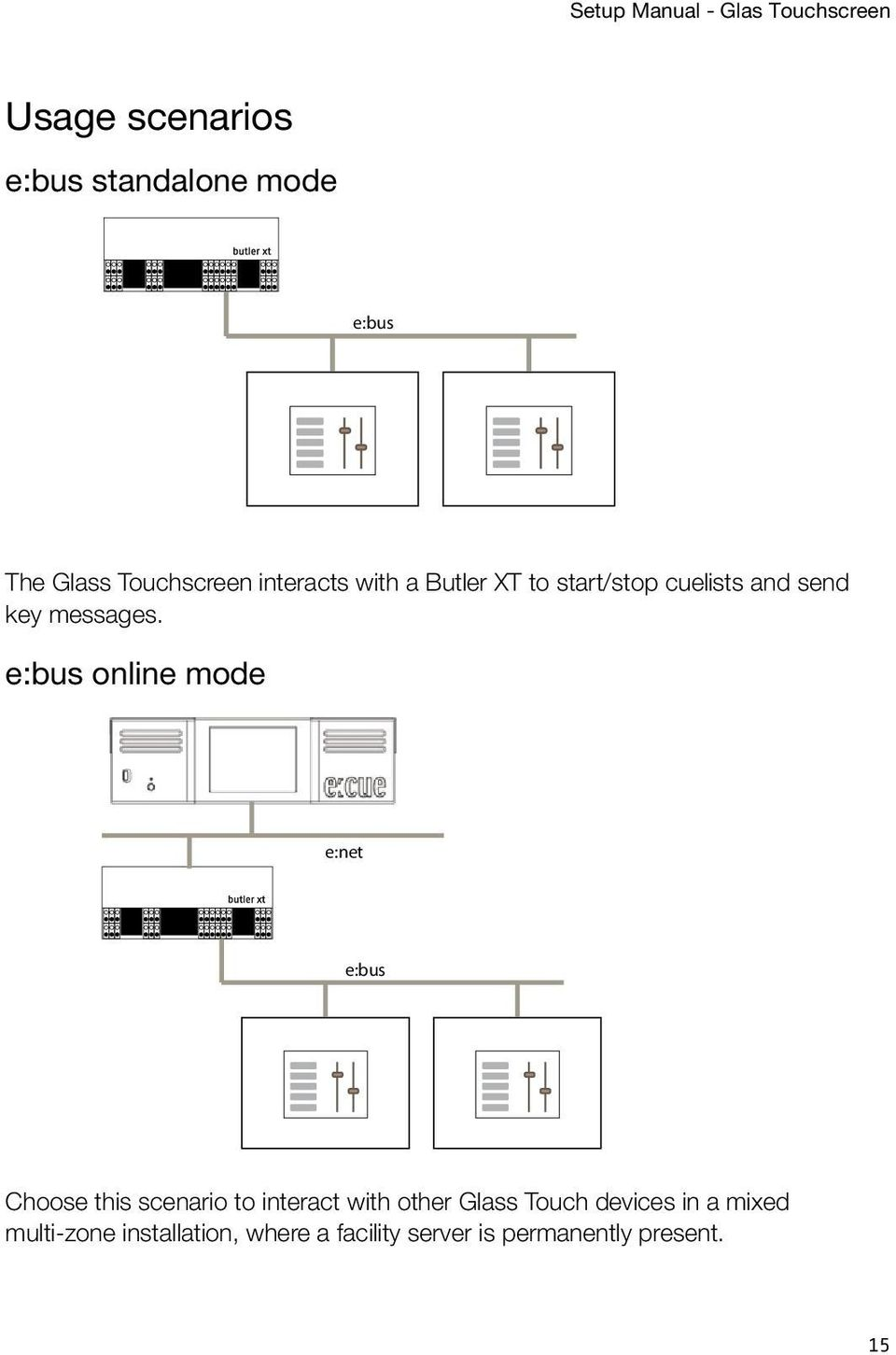 e:bus online mode e:net e:bus Choose this scenario to interact with other Glass Touch