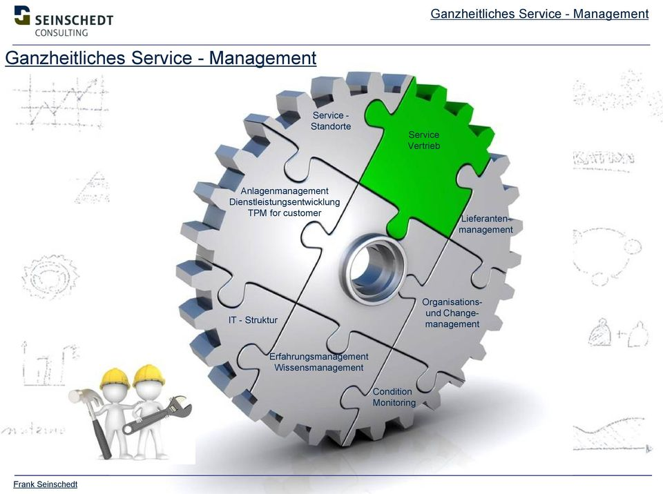 customer Organisationsund Changemanagement Lieferantenmanagement