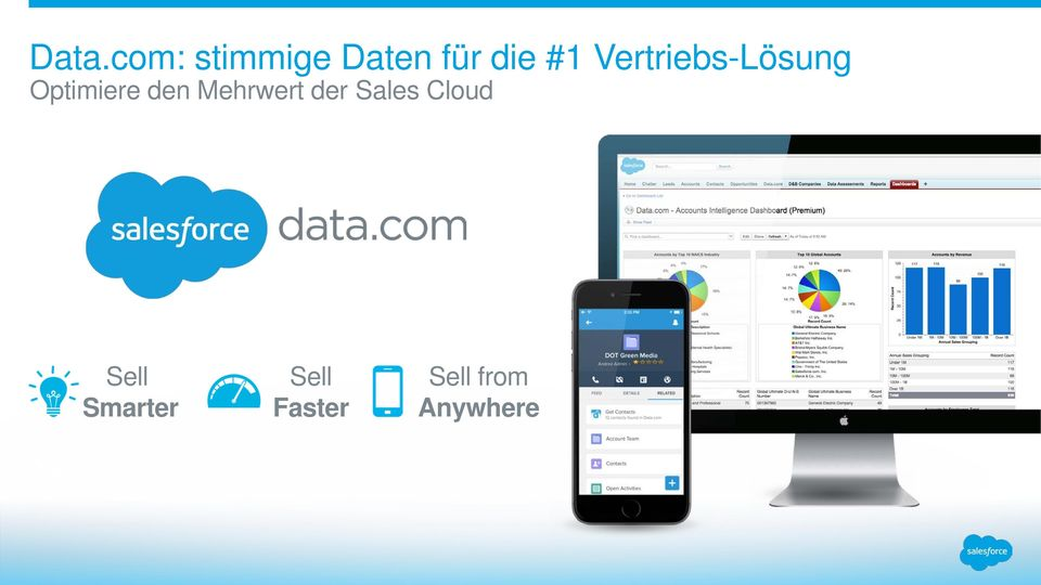 Mehrwert der Sales Cloud Sell