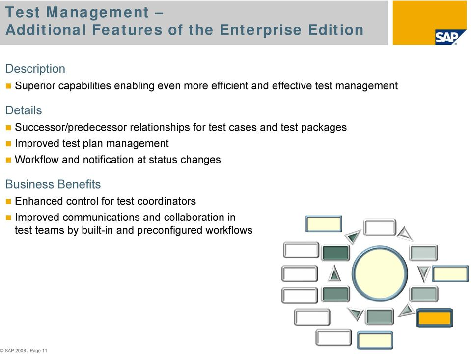 test plan management Workflow and notification at status changes Business Benefits Enhanced control for test