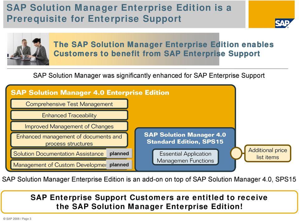 0 Enterprise Edition Comprehensive Test Enhanced Traceability Improved of Changes Enhanced management of documents and process structures Documentation Assistance planned of Custom