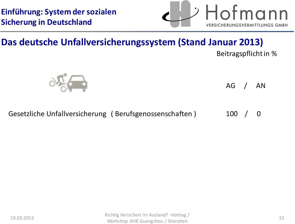 (Stand Januar 2013) Beitragspflicht in % AG / AN