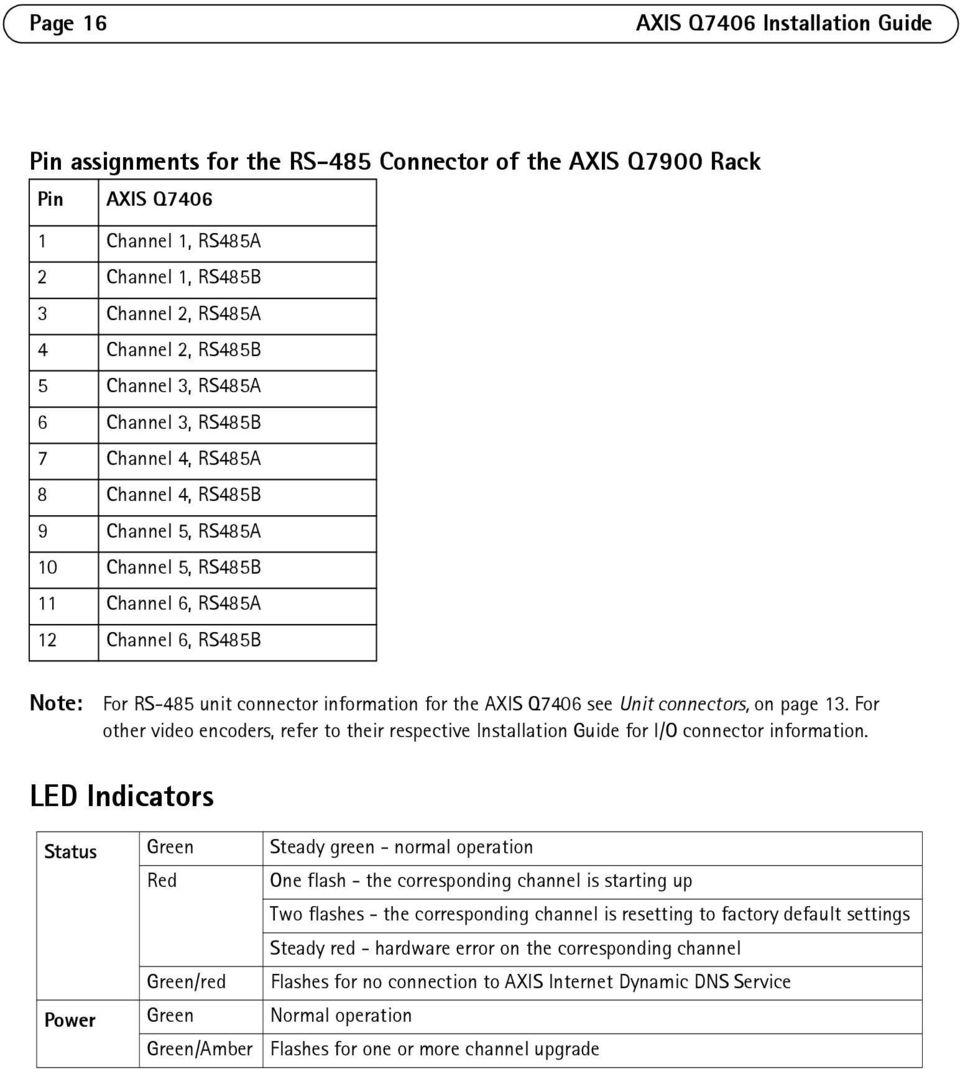 information for the AXIS Q7406 see Unit connectors, on page 13. For other video encoders, refer to their respective Installation Guide for I/O connector information.
