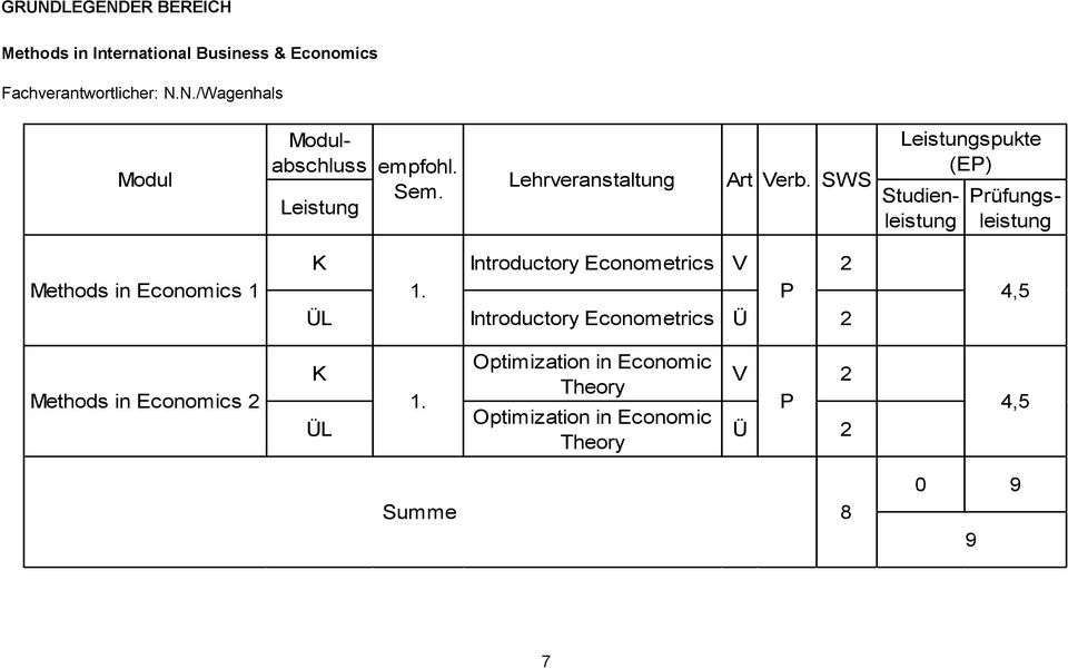 SWS spukte Introductory Econometrics V 2 Methods in Economics 1 1.