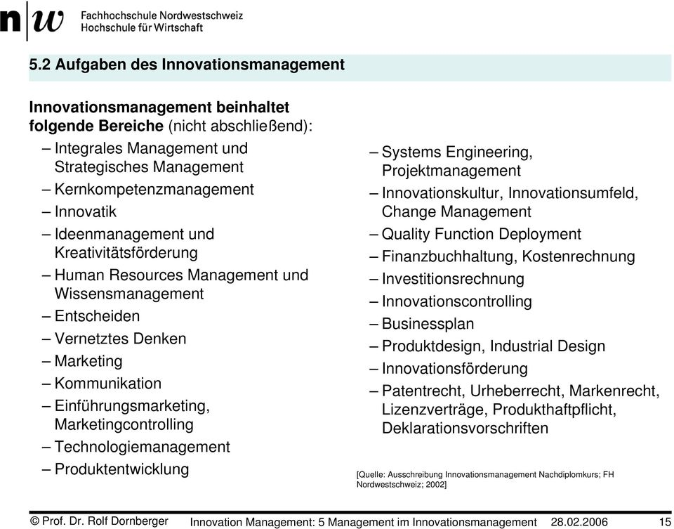 Technologiemanagement Produktentwicklung Systems Engineering, Projektmanagement Innovationskultur, Innovationsumfeld, Change Management Quality Function Deployment Finanzbuchhaltung, Kostenrechnung