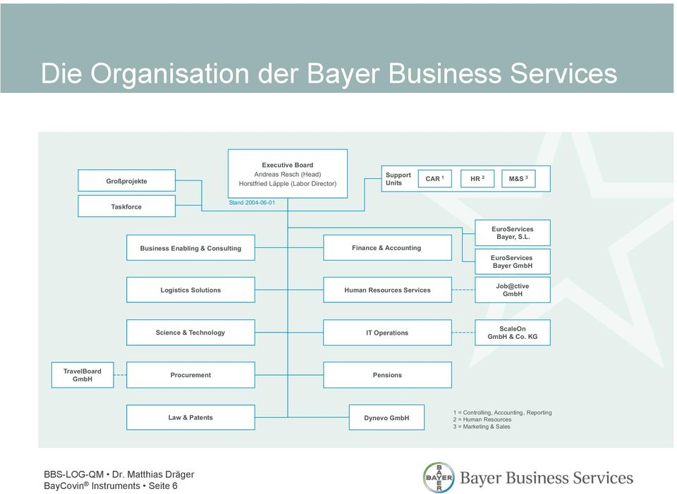 EuroServices Bayer GmbH Logistics Solutions Human Resources Services Job@ctive GmbH Science & Technology IT Operations ScaleOn GmbH & Co.