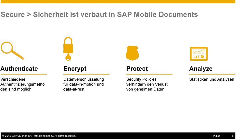 data-in-motion und data-at-rest Security Policies verhindern den Verlust von geheimen